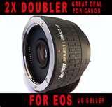 Telephoto Lenses Canon Eos photos